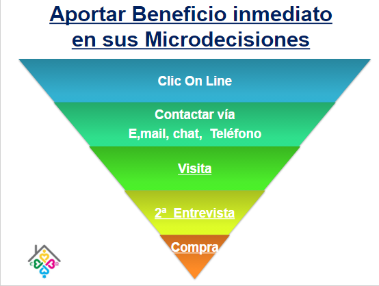 Beneficios en sus microdecisiones